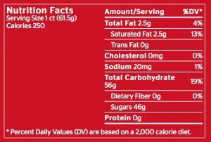Skittles Nutrition